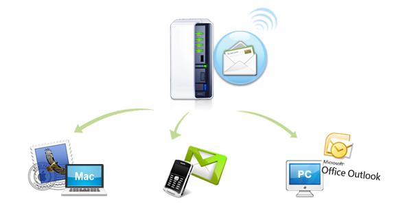Hướng dẫn cài đặt mail server với Postfix, Dovecot, ViMbAdmin, RoundCube trên Centos 7