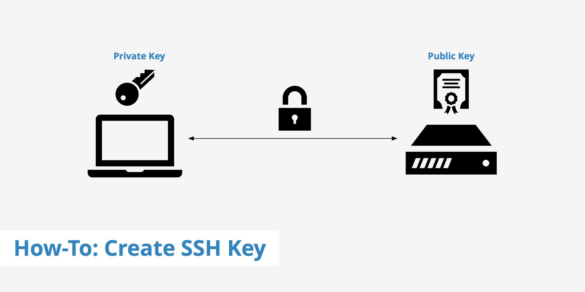 Share]- Hướng dẫn tạo SSH KEY cho VPS  Bảo mật an toàn