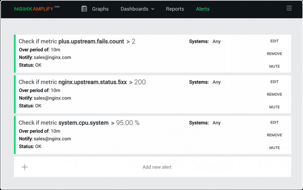 Báo cáo hệ thống NGINX Amplify