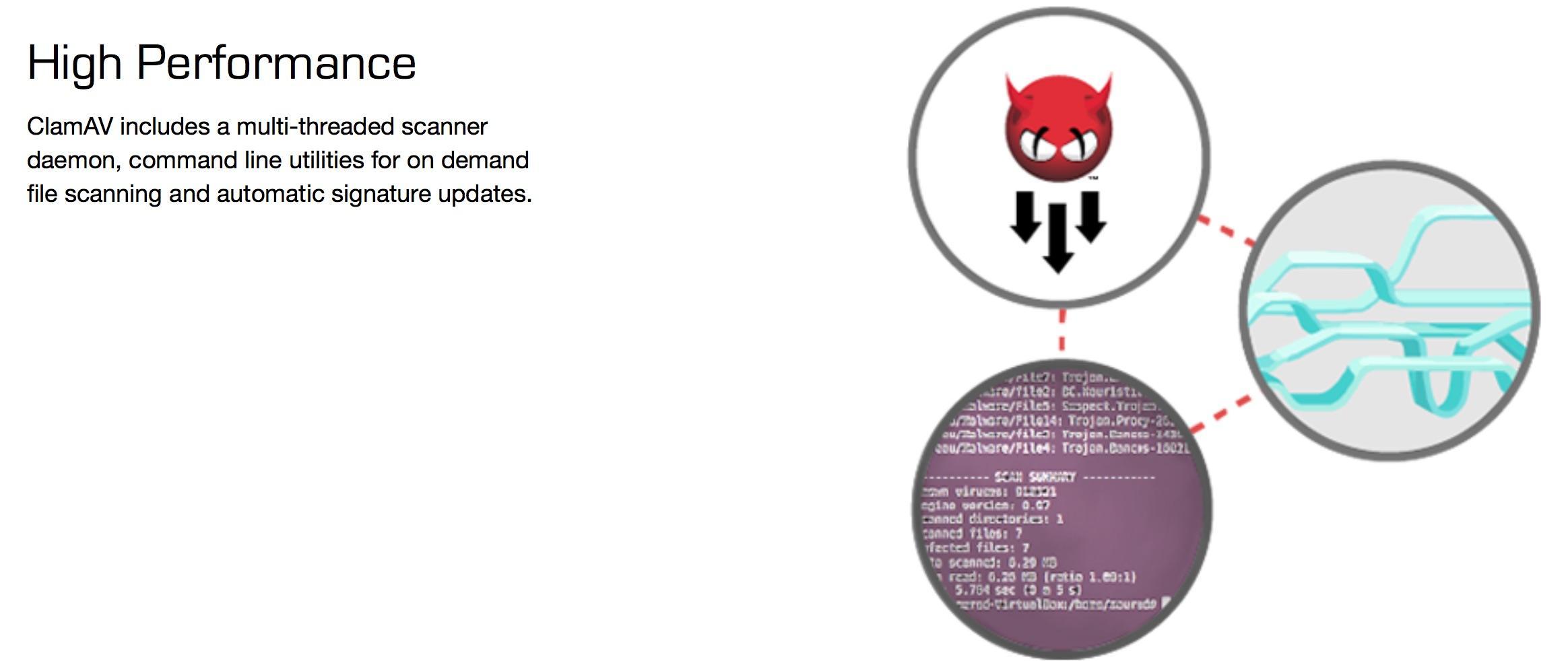 Hướng dẫn cài đặt ClamAV trên Linux để quét virus/malware