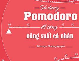Tập trung làm việc, sáng tạo với Pomodoro